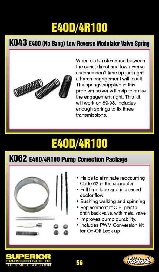 Pock-O-Log | Superior Transmission Parts - The problem